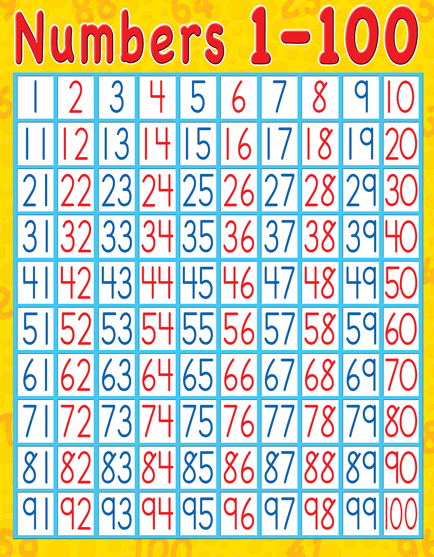 image relating to Printable Number Chart 1-100 named Range Chart 1 in direction of 100 Template - 1 System For Electronic