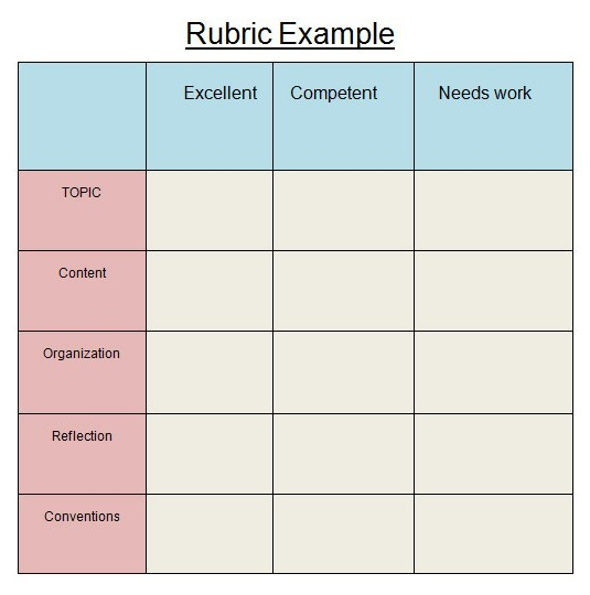rubric template examples