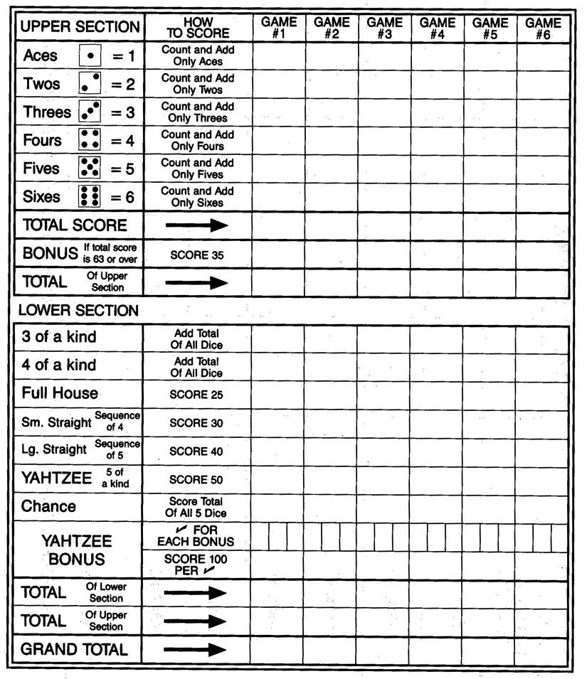 yahtzee printable score sheets
