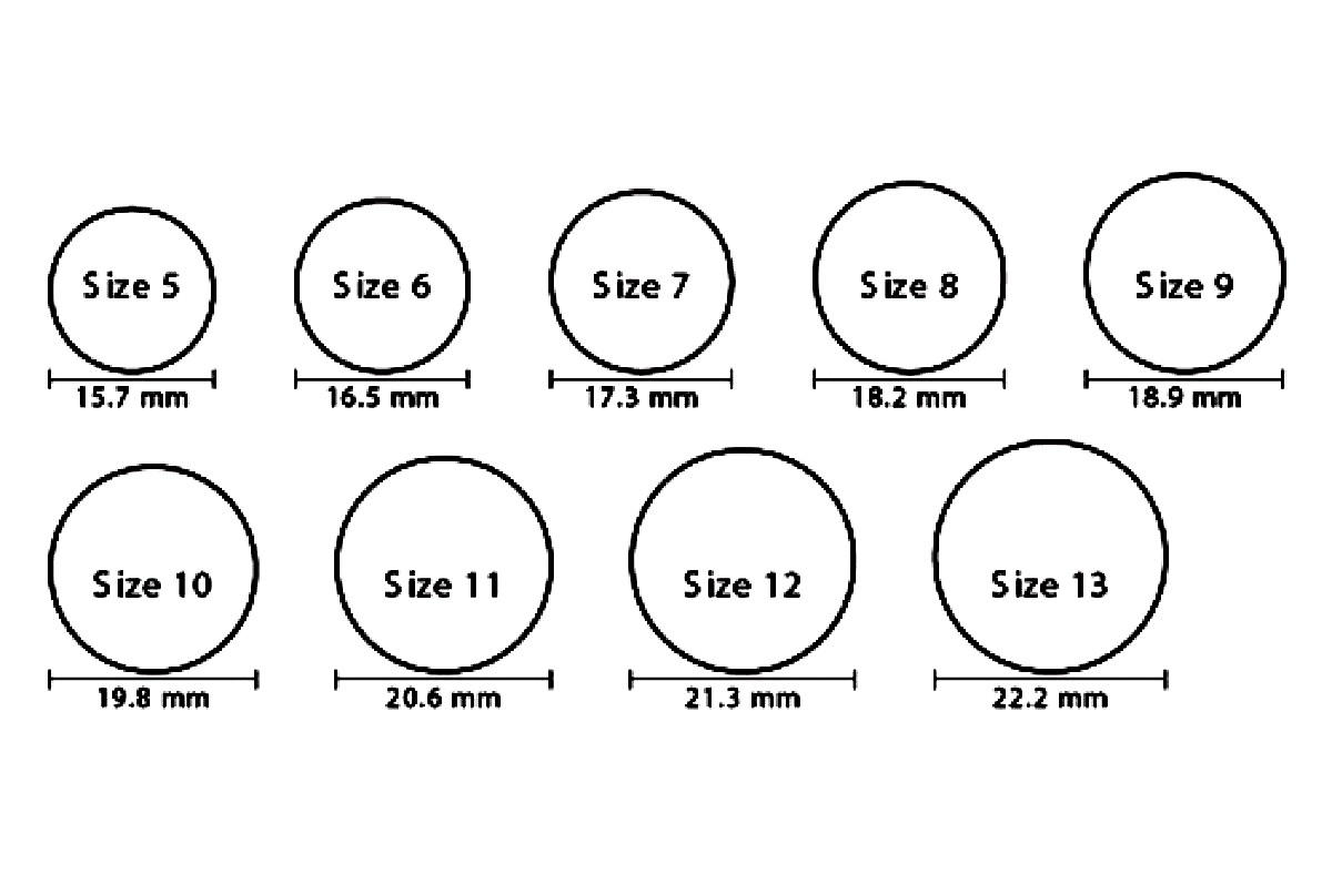 This is an image of Hilaire Printable Mens Ring Size Chart