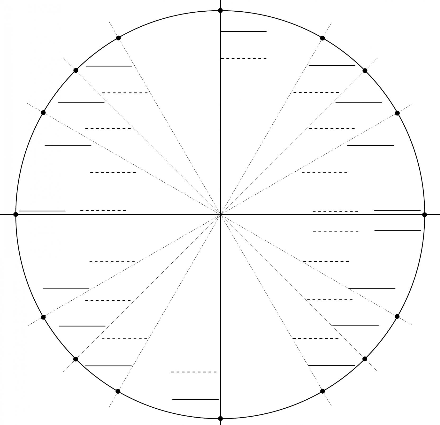 Unit Circle Chart Blank
