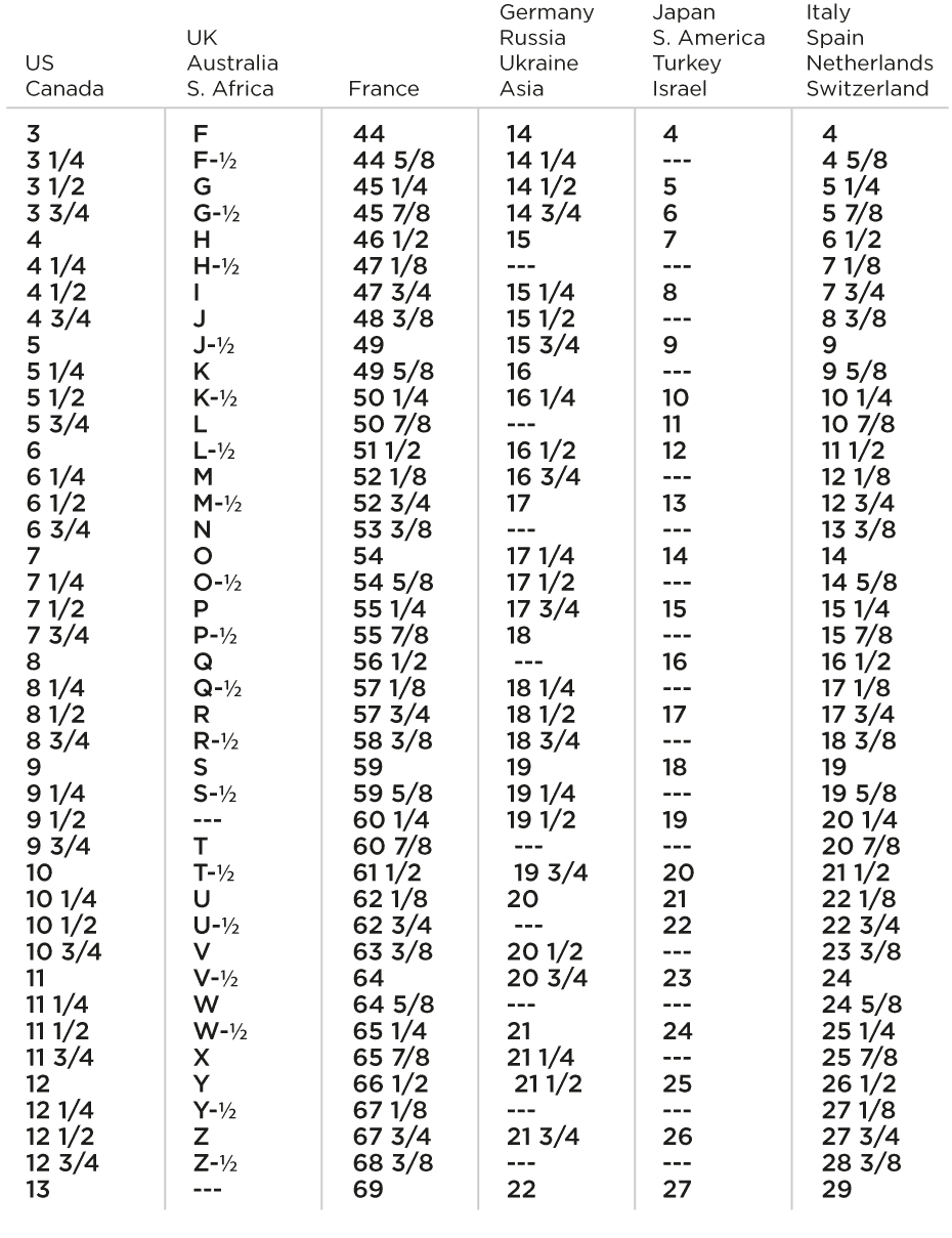 measure ring size chart