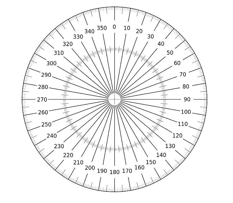 printable protractor 360