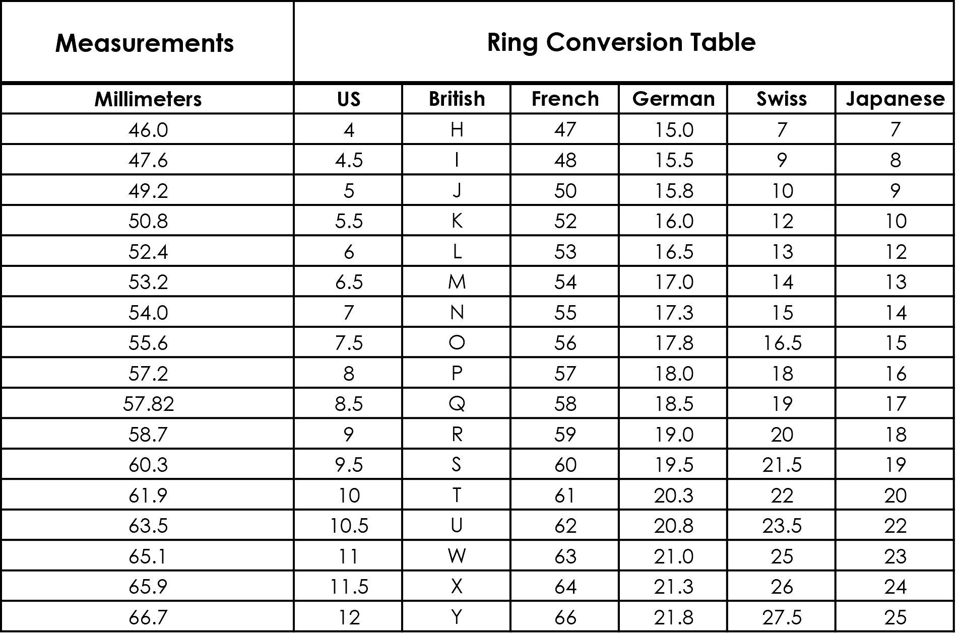 ring size measurement chart