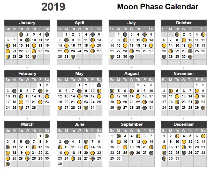 Full Moon 2019 Calendar