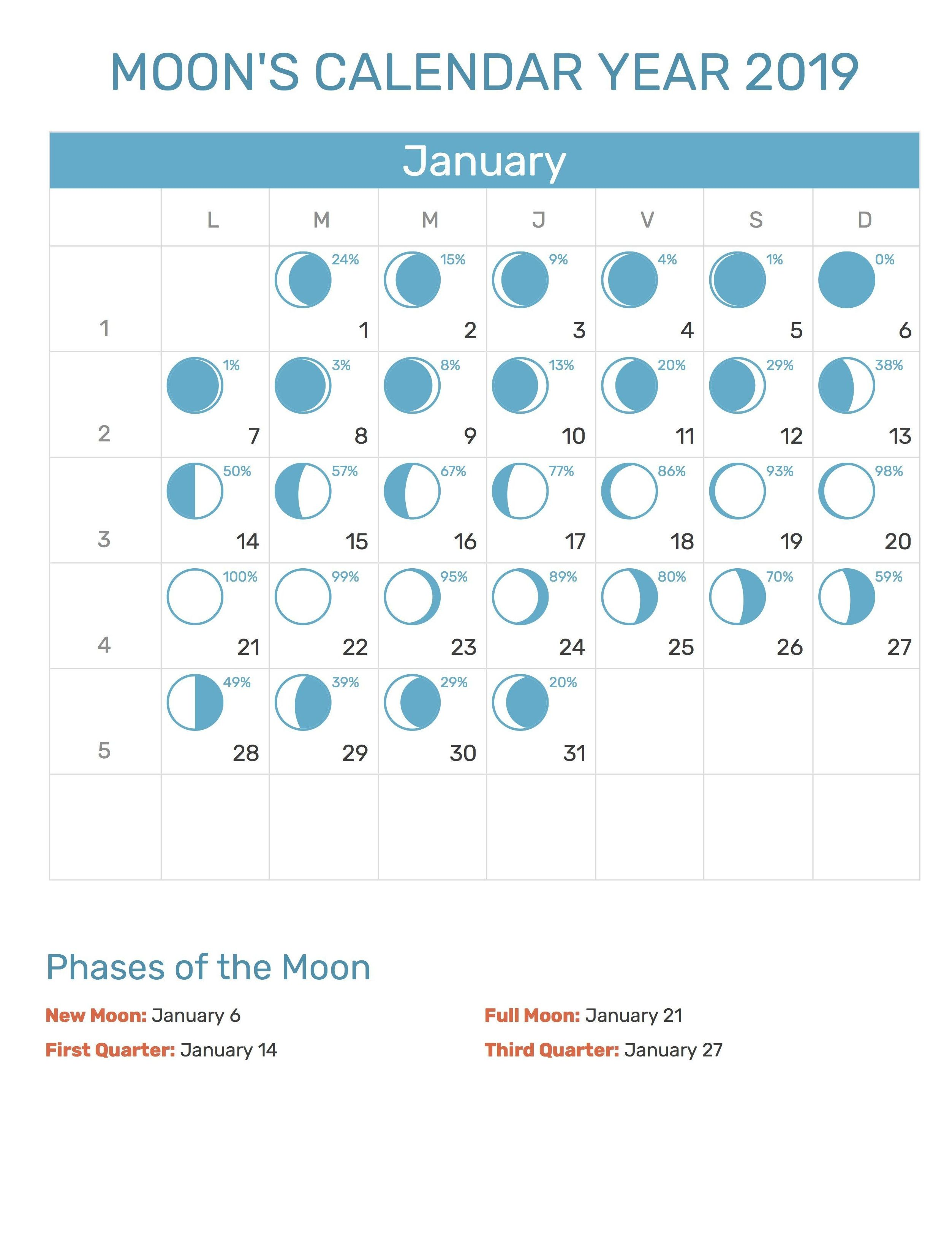 Full Moon Schedule Template