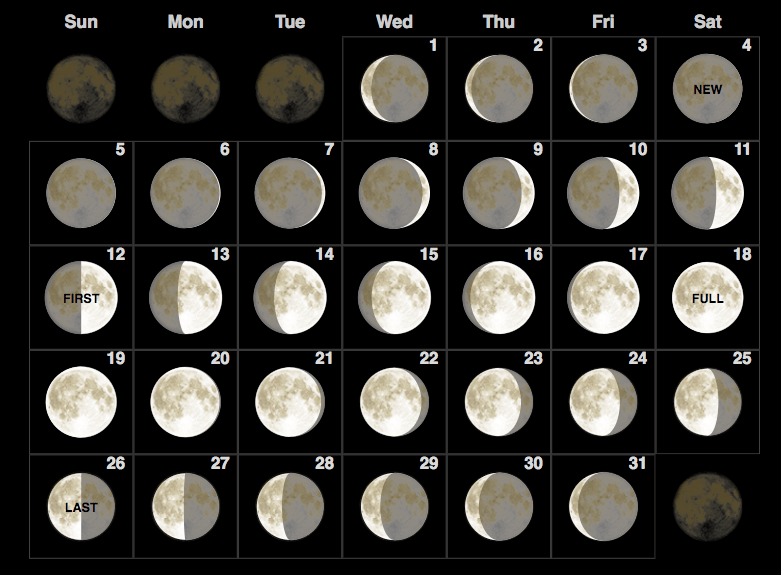 Full Moon Schedule